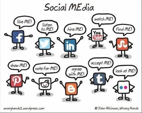 I social media spiegati con caffè e ciambelle