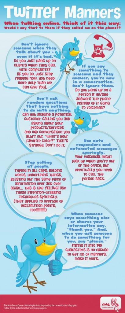 Una infografia sulle buone maniere su Twitter